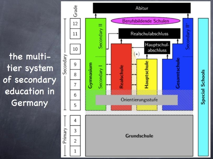 GermanSystem.025