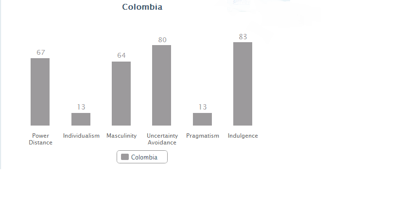 Columbia data - Copy
