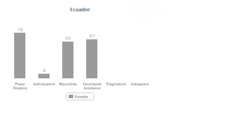 Ecuador data - Copy