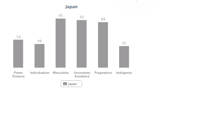 Japan data
